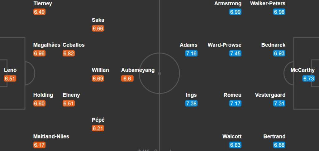 Đội hình dự kiến Arsenal vs Southampton