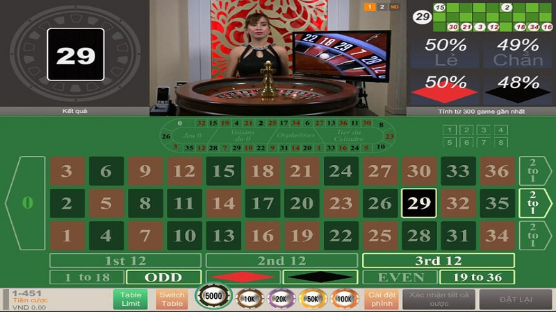 Giới thiệu về trò chơi Roulette tại FB88