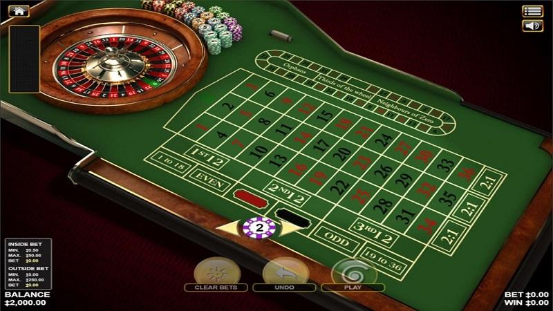 Thể loại cược và tỉ lệ thanh toán siêu hấp dẫn của Fa Fa Roulette
