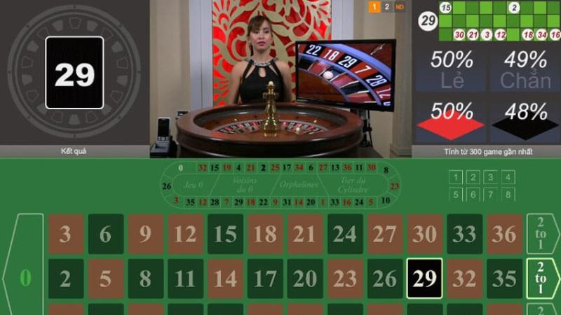 Các kiểu cược Roulette phổ biến hiện nay