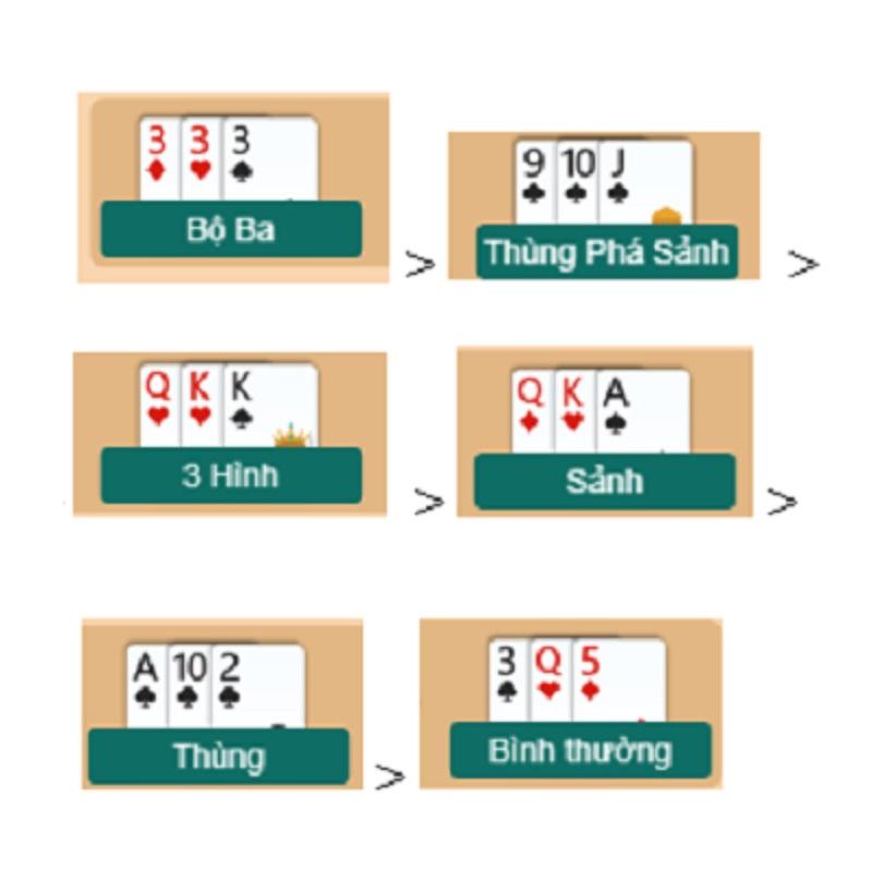 Gợi ý các cỗ bài may mắn trong Gao Gae