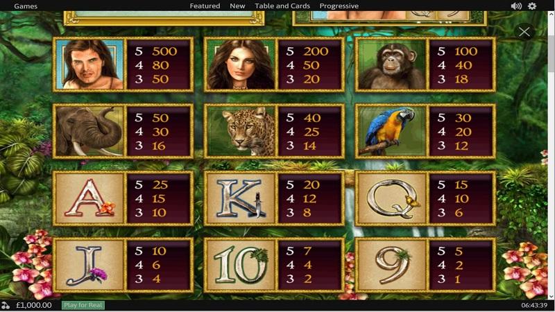 Hướng dẫn chơi game Heart of the Jungle trên 12BET chi tiết
